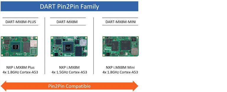 DART Pin2Pin product family